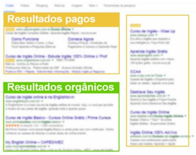 resultados-organicos-pagos